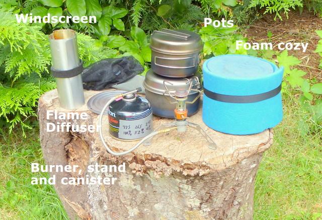Canister kit